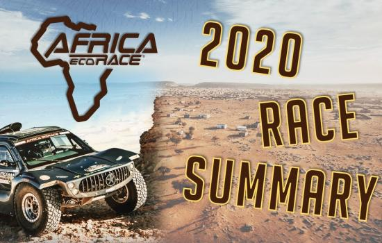 Embedded thumbnail for THE RACE TO DAKAR 2020 - RELIVE THE ADVENTURE